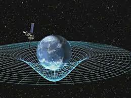 Teoria campului unificat