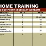 Antrenament acasa - Fara echipament - Program