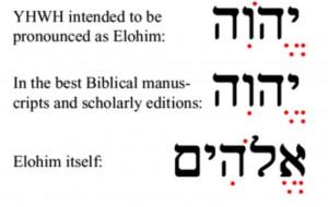 Yahve si Elohim