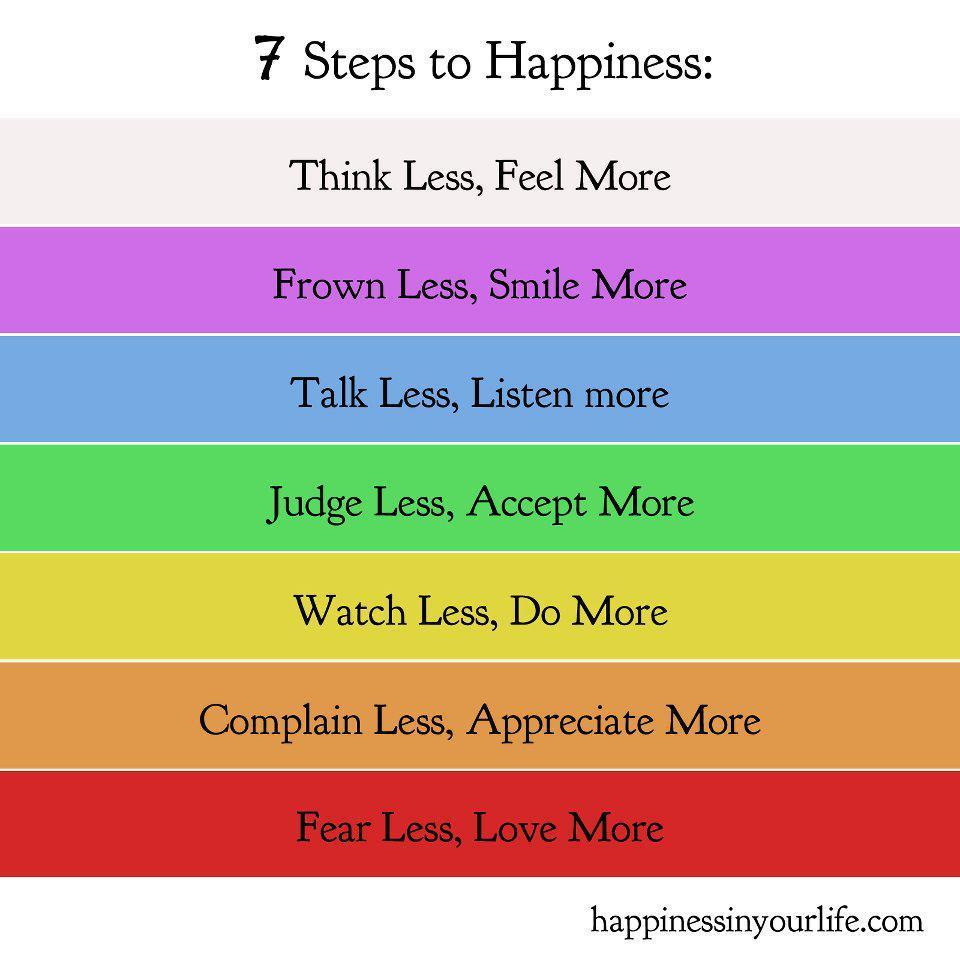 7 pasi spre fericire