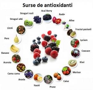 antioxidanti (1)